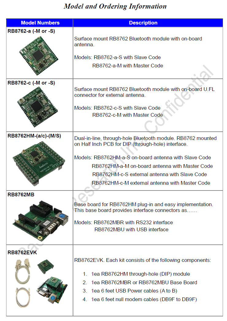 Embedded Bluetooth V4.2 Module – RB8762 series